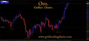 Goldtradingdiario.com  Oro y Plata 22 enero 2015